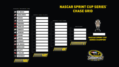 2016 Completed Chase Grid - Round of 16