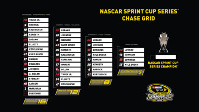 2016 Completed Chase Grid - Championship 4